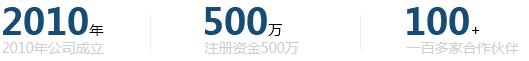 重慶市健隆家具有限公司