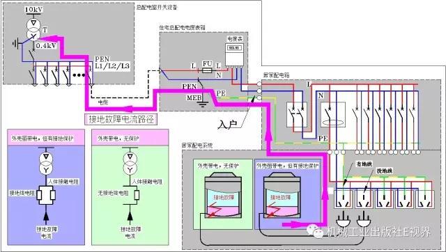 做電氣 做電工地線有什么用?不接地線會怎樣?怎么檢測是否接了地線?