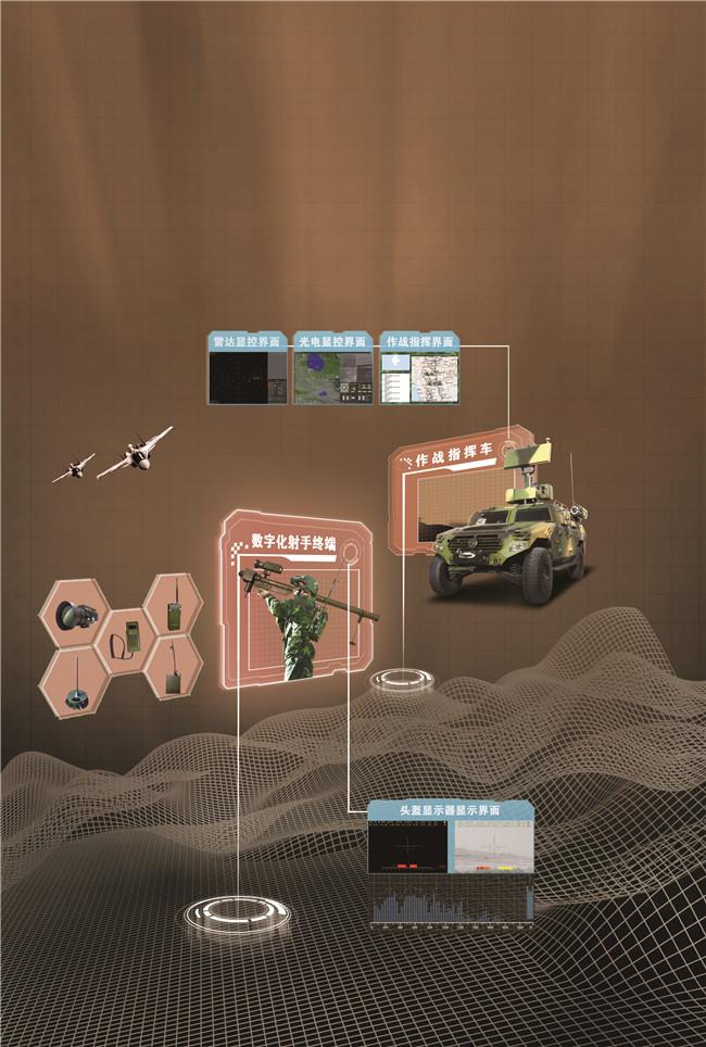 TH-S711A(SmartHunter)便攜式防空導彈指揮控制系統