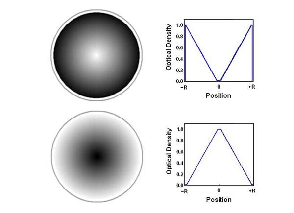径向渐变中性密度滤光片