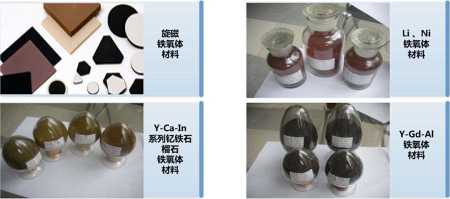 超材料鐵氧體及半導體材料