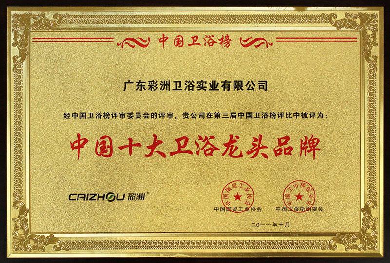 新十大雷竞技App最新版龙头品牌奖
