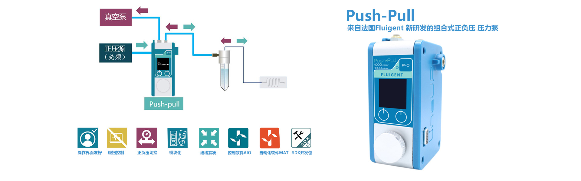PUSH-PULL